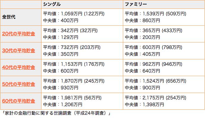 スクリーンショット 2015-02-28 22.52.40
