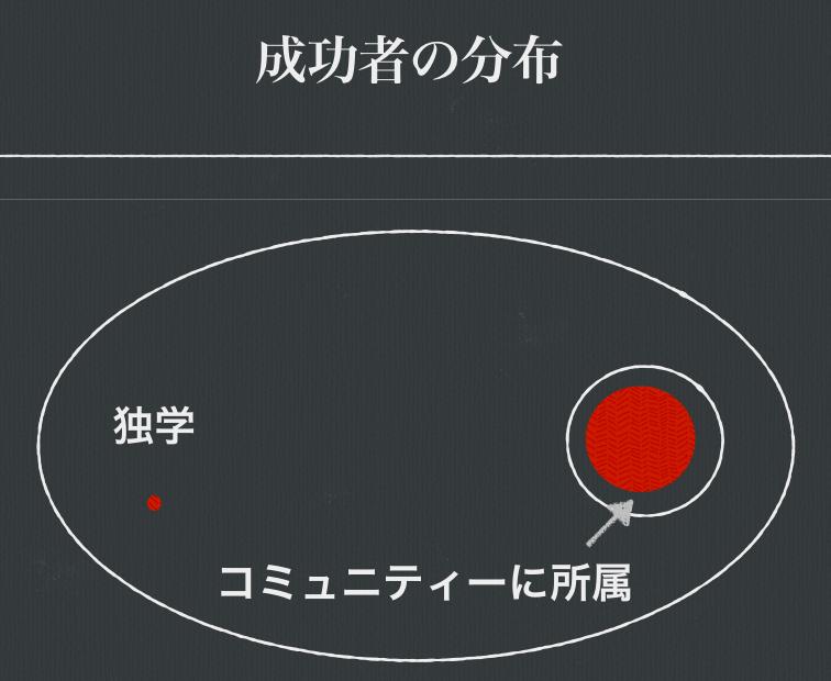 スクリーンショット 2015-07-22 19.59.31